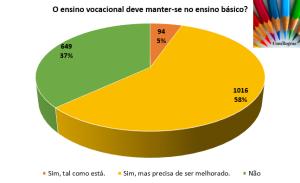 Vocacional_sondagem (2)
