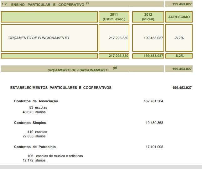 Contratos2012