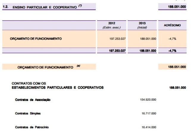 Contratos2013