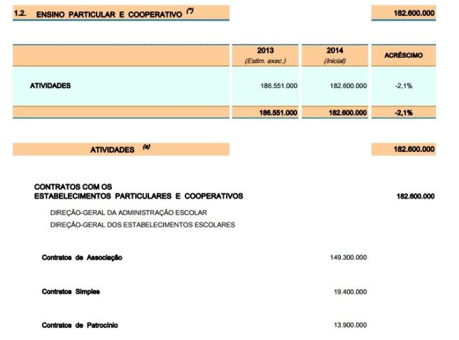 Contratos2014