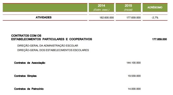 Contratos2015