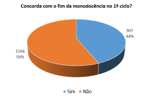 SondaMono
