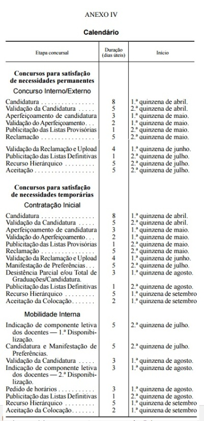 calendário-fases