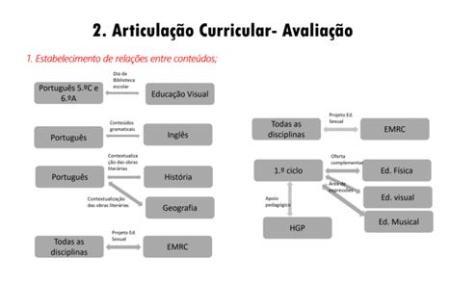 Articula1