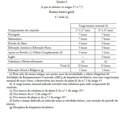 CurricPAF
