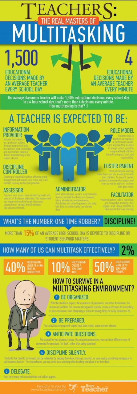 multitasking-teachers-infographic