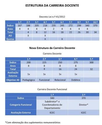 ENSAIO-PARA-UMA-NOVA-CARREIRA-DOCENTE-2_Página_3-3