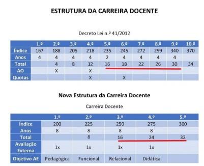 ENSAIO-PARA-UMA-NOVA-CARREIRA-DOCENTE-2b