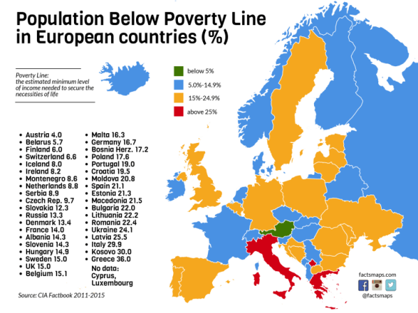 population-below-poverty-line-in-european-countries-1