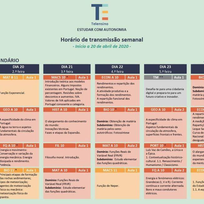 RTP Madeira Sec1