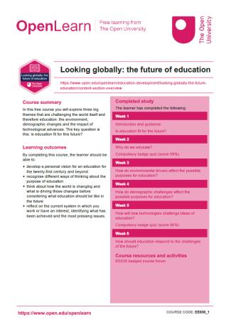 Certificado Looking Globally1